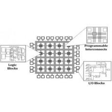 پروژه معماری کامپیوتر تمام جمع کننده 4 بیتی با FPGA